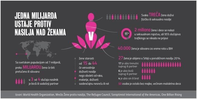 Izvor: publicpolicy.rs